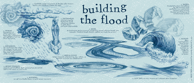buildingtheflood1500-624x267